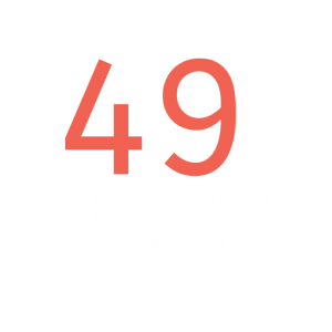 49 Million People Struggle with Food Insecurity